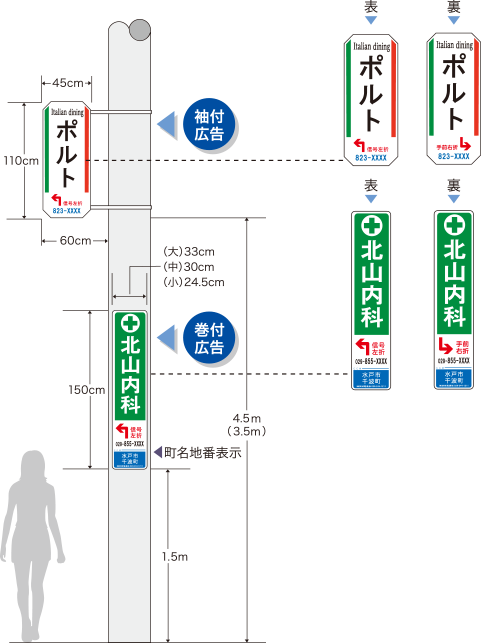 NTT電柱広告